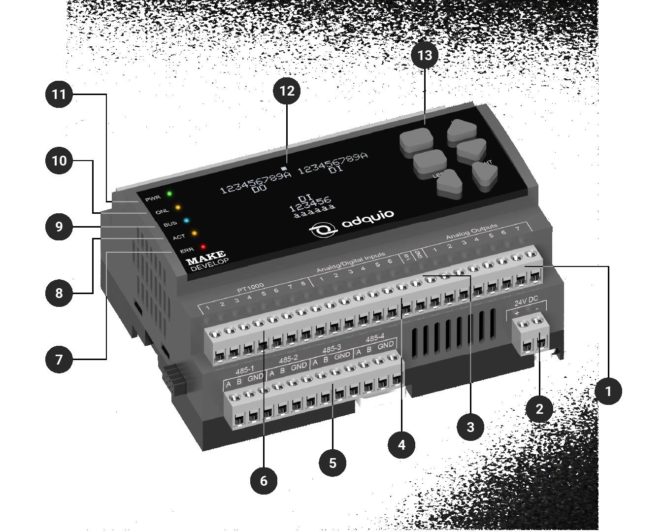Controlador adquio pro con leyendas de conectores frontales y pantalla superior