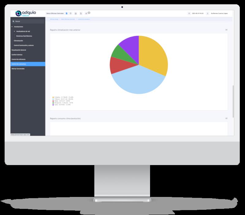 adquio cloud organiza tus datos